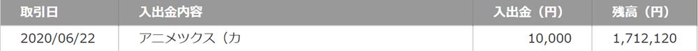 スポーツベットアイオー(Sportsbet.io)の相撲Pay(Sumo Pay)で出金したときの楽天銀行の明細(PC画面)
