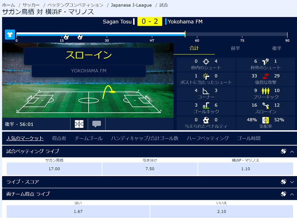 WilliamHillのサガン鳥栖×横浜Fマリノスのライブベット画面のスクリーンショット